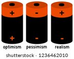 optimism  pessimism and realism ...   Shutterstock . vector #1236462010
