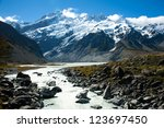 Beautiful View And Glacier In...
