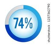 circle percentage diagrams 74 ...