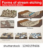 geography forms of stream... | Shutterstock .eps vector #1240159606