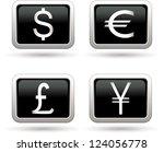 dollar  euro  yen and pound...