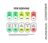 nutrition facts information... | Shutterstock .eps vector #1240693849