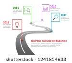 company timeline. milestone...   Shutterstock .eps vector #1241854633