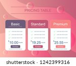 modern price table template...