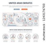 linear banner of united arab... | Shutterstock .eps vector #1243176703