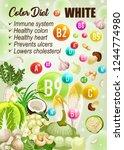 color diet white day  vitamins... | Shutterstock .eps vector #1244774980