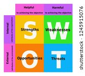finding out the strengths ... | Shutterstock . vector #1245915076