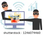 hackers steal information.... | Shutterstock .eps vector #1246074460