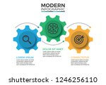 business mechanism infographic...   Shutterstock .eps vector #1246256110