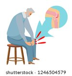 pain in the legs problems... | Shutterstock .eps vector #1246504579