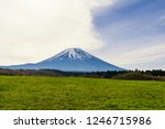 mountain fuji with scenic... | Shutterstock . vector #1246715986