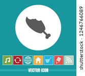 very useful vector icon of meat ...