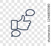 social campaign icon. trendy... | Shutterstock .eps vector #1246805080
