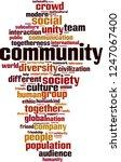 community word cloud concept.... | Shutterstock .eps vector #1247067400