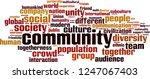 community word cloud concept.... | Shutterstock .eps vector #1247067403