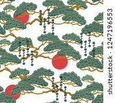 Asian  Japanese Pattern With...