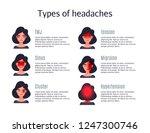 types of headaches. set of... | Shutterstock . vector #1247300746