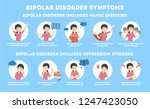 bipolar disorder symptoms... | Shutterstock .eps vector #1247423050