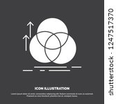 balance  circle  alignment ...
