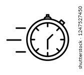 rush vector icon | Shutterstock .eps vector #1247527450