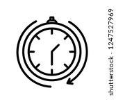 deadline vector icon | Shutterstock .eps vector #1247527969
