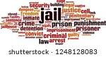 jail word cloud concept. vector ... | Shutterstock .eps vector #1248128083