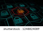 cyber attack  system under... | Shutterstock .eps vector #1248824089