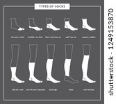 types of socks set. no show ... | Shutterstock .eps vector #1249153870