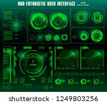 hud futuristic green user...
