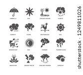overcast  storm  umbrella  sun  ... | Shutterstock .eps vector #1249811026