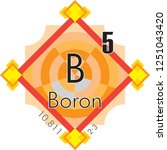 boron from periodic table of... | Shutterstock .eps vector #1251043420