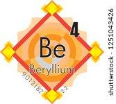 beryllium from periodic table... | Shutterstock .eps vector #1251043426