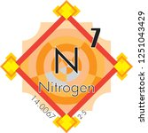 nitrogen form periodic table of ... | Shutterstock .eps vector #1251043429