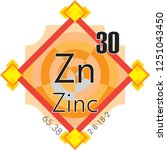 zinc form periodic table of... | Shutterstock .eps vector #1251043450