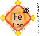 iron form periodic table of... | Shutterstock .eps vector #1251043453