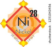nickel form periodic table of... | Shutterstock .eps vector #1251043456