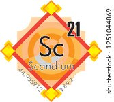 scandium form periodic table of ... | Shutterstock .eps vector #1251044869