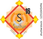sulfur form periodic table of... | Shutterstock .eps vector #1251045496