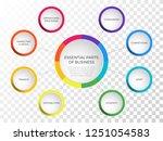 business vector slide template... | Shutterstock .eps vector #1251054583