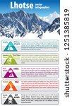 vector infographic of lhotse    ...   Shutterstock .eps vector #1251385819