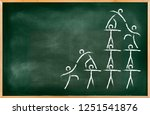 green chalkboard with a concept ... | Shutterstock . vector #1251541876
