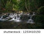 The Phaeng Waterfalls 3 Koh...