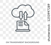 file sharing icon. trendy flat... | Shutterstock .eps vector #1253997289
