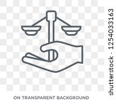 justice scales in hand icon.... | Shutterstock .eps vector #1254033163