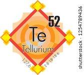 tellurium form periodic table...   Shutterstock .eps vector #1254789436