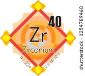 zirconium form periodic table... | Shutterstock .eps vector #1254789460