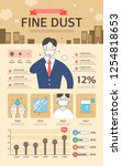 fine dust infographic with... | Shutterstock .eps vector #1254818653