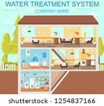 water treatment system.... | Shutterstock .eps vector #1254837166