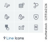 secure icon set and target node ...