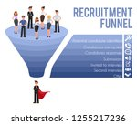 recruitment funnel. hr agency.... | Shutterstock .eps vector #1255217236